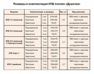 """КПБ из поплина """"Лилу"""" (Евро 1 (2 наволочки))"""