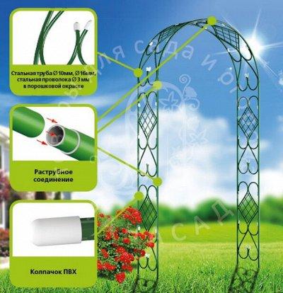 Наша грядка- 3☘️ — Шпалеры и арки — Садовые инструменты