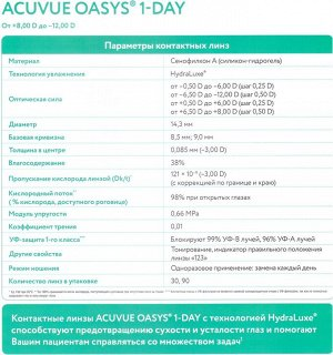 Однодневные контактные линзы ACUVUE OASYS 1-DAY (30 линз)