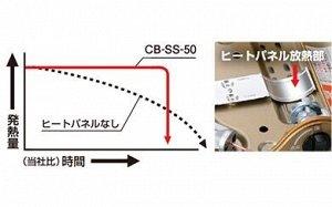 Плитка газовая Iwatani CB-SS-50