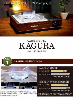 Газовая плита Iwatani CB-MK36