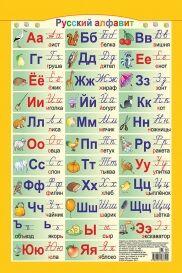 Русский алфавит.