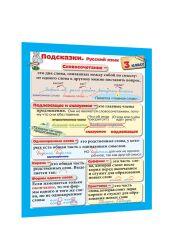 Подсказки. Русский язык. 3 класс