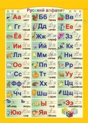 Русский, английский алфавит . Ачасова К. Э. Составитель