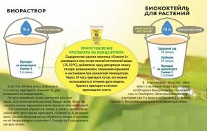 Микробиологическое удобрение