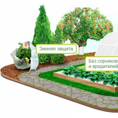 Домик на Зиму для Роз, Винограда, Гортензий и пр .🌲🌹🌺 - 4 — Укрывной материал — Садовый инвентарь