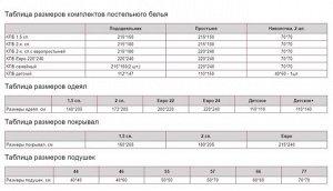 Поплин Эксклюзив  1.5 сп. (на молнии)