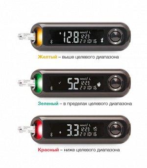 Глюкометр (Система) Для Измерения Уровня Глюкозы В Крови Контур Плюс Уан