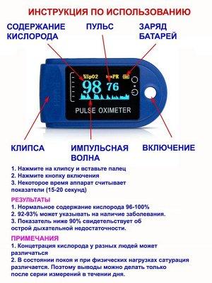 Пульсоксиметр