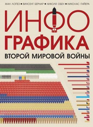 Лопез Ж., Обен Н., Бернар В., Гийера Н. Инфографика Второй мировой войны