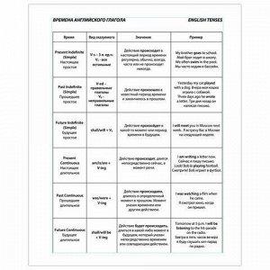Тетрадь-словарь для записи английских слов А5 48 л., скоба, клетка, BRAUBERG, справка, 403562