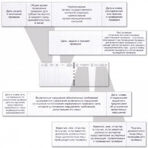 Журнал учета проверок юридических лиц и ИП, 50 л., на гребне, картон, А4 (204х290 мм), 19с12