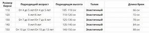 Джинсы Сотрите размерную таблицу в доп фото Тип застежки: Эластичная резинка