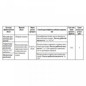 Средство для дезинфекции грунта от почвенных инфекций Здоровая земля, 50 мл