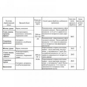 Средство от болезней растений Бордоская жидкость 100 мл