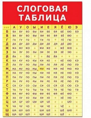 Обучающий плакат Слоговая таблица