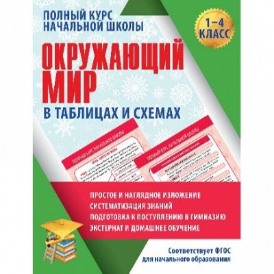 Большой книжный пристрой деткам от 25 руб ! Наличие!   — Весь школьный курс в таблицах — Развивающие книги