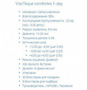 Однодневные контактные линзы VizoTeque Comfortex 1-Day (30 линз)