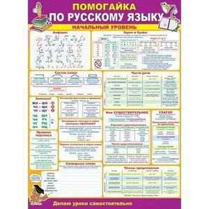 "Плакат 64.746 ""Помогайка по русскому языку"""