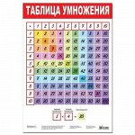 Плакат Таблица умножения-2 3411