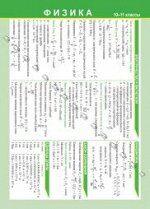 Физика. 10-11 классы