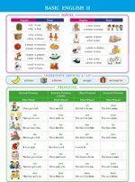 Basic english ii