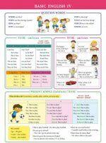 Basic english iv