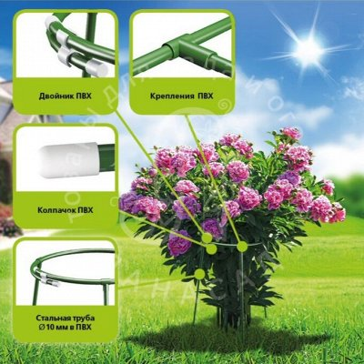 Наша грядка☘️ Парники, агроткань, укрывной материал. — Кустодержатели — Садовая техника