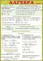 Алгебра часть 1