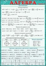 Алгебра часть 2