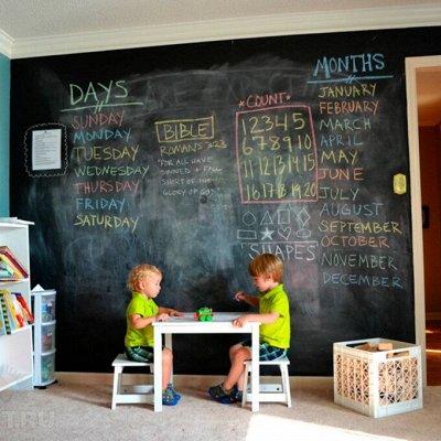 Краски для стен и обоев, колеровка красок — Краски для школьных досок