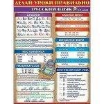 """Плакат 0800523 """"Делай уроки правильно русский язык 1-2 класс"""""""