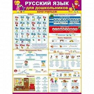 """Плакат 64.791 """"Русский язык для дошкольников. Хочу учиться!"""""""