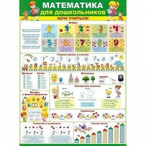 """Плакат 64.792 """"Математика для дошкольников. Хочу учиться!"""""""