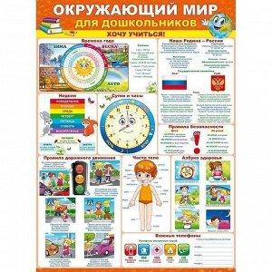"""Плакат 64.793 """"Окружающий мир для дошкольников. Хочу учиться!"""""""