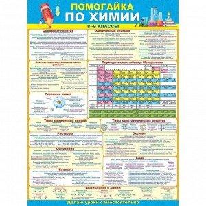 """Плакат 64.823 """"Помогайка по химии"""""""