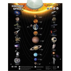 Эл. плакат Космос LKS2012-DBL-008/PL-13-SPACE /20шт/