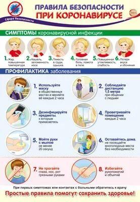 """Школьный плакат """"Правила при коронавирусе"""""""