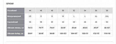 Оджи33 — Мужские таблицы размеров
