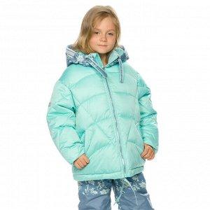 GZKW3197(к) куртка для девочек