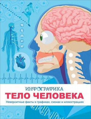 Тело человека. Инфографика