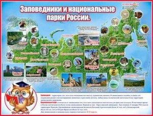 """Плакат """"Заповедники и национальные парки России"""""""
