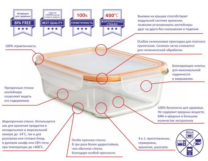 Контейнер стеклянный 0,630 л,  для  пищевых продуктов L-11402 (18)