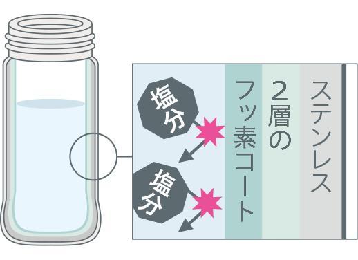 Термокружка Zojirushi SM-TA48