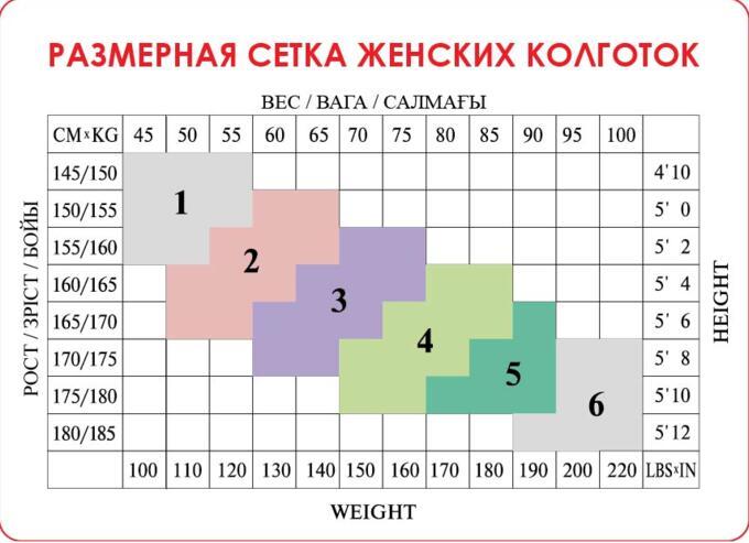 Леванте 150 ден