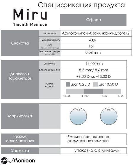 Силикон-гидрогелевые контактные линзы Miru 1 month (1 линза) 8.3
