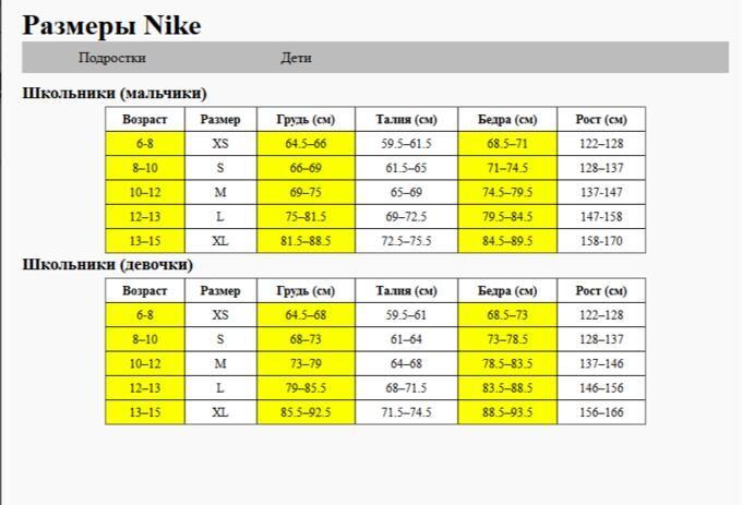 Детская олимпийка Nike в Хабаровске