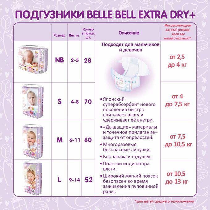 """ПОДГУЗНИКИ Belle-Bell """"EXTRA DRY + """"NB 28 для новорожденных от 2 до 5 кг"""