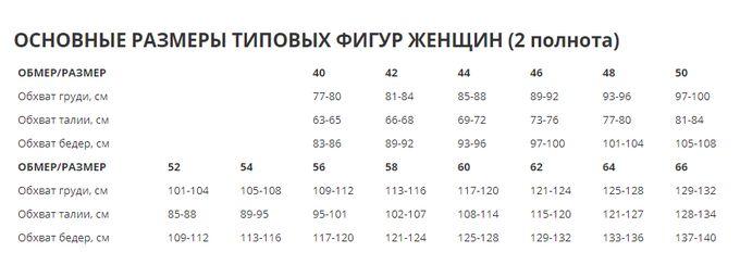 Туника Материал: кулирка; Состав: 100% хлопок; Размеры: 48,50,52,54,56,58,60,62; Цвет:  Голубой в полоску