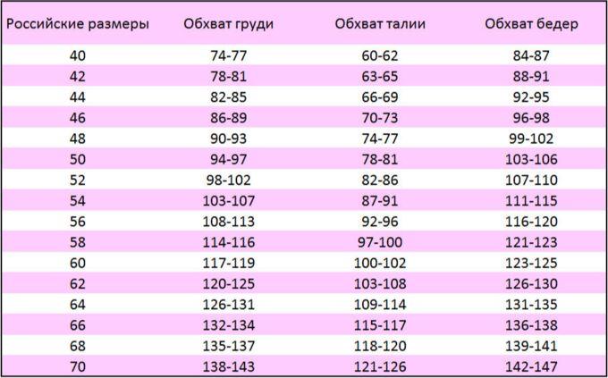 Туника Ткань: Кулирка; Состав: 100% хлопок; Размеры: 50, 52, 54, 56, 58, 60